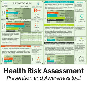 Workplace Health Risk Assessments